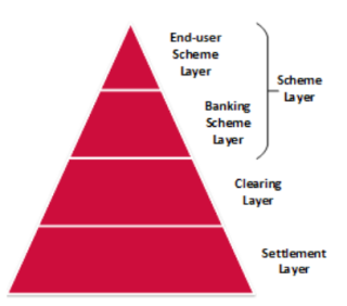 payment ecosystem layers.png
